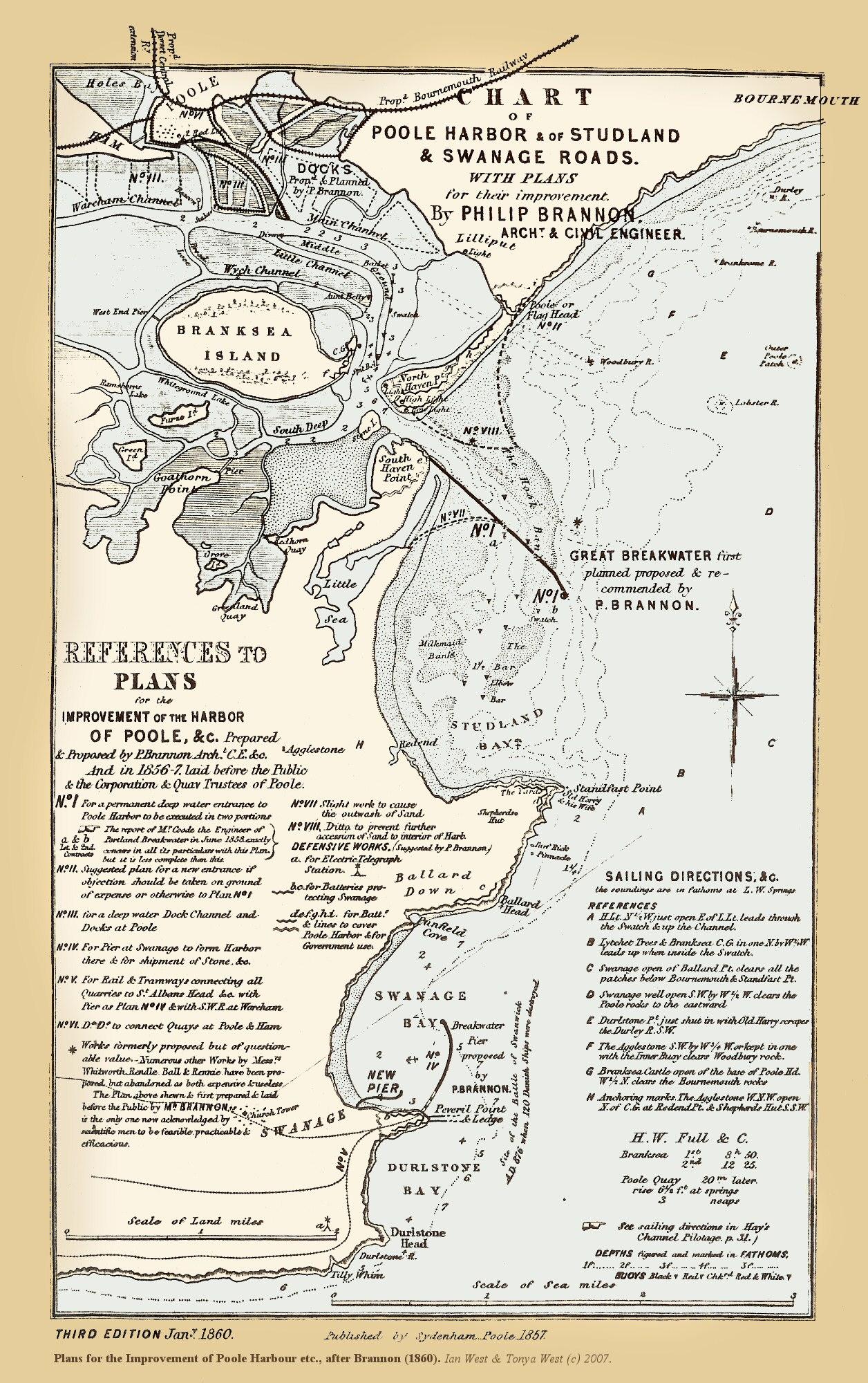 Poole England Map.1857 Poole Harbor Map Poole Uk Mappery