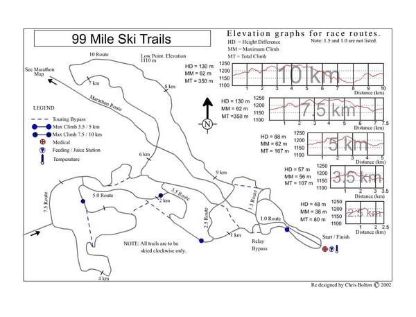99 Mile Ski Race Routes Ski Trail Map
