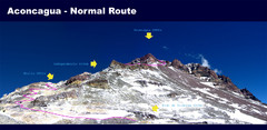 Aconcagua Normal Route Map