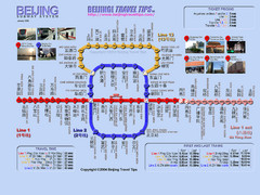 Beijing Subway Map