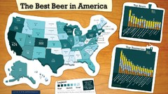 Best Beer in America 2008 Map