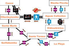 Cusco to Machu Picchu Transport Map