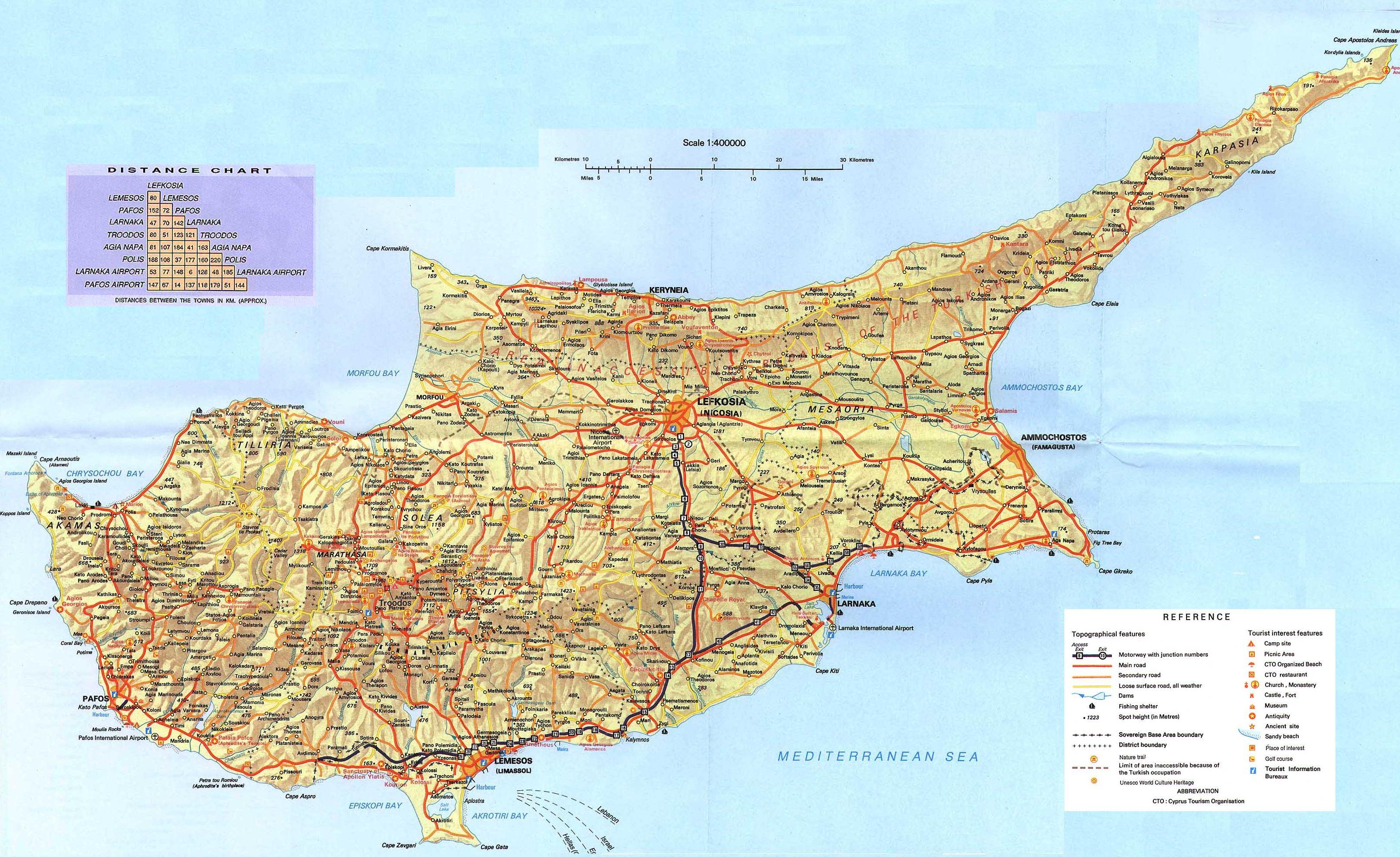 Turkish Lira amp Money in Turkey  Turkey Travel Planner