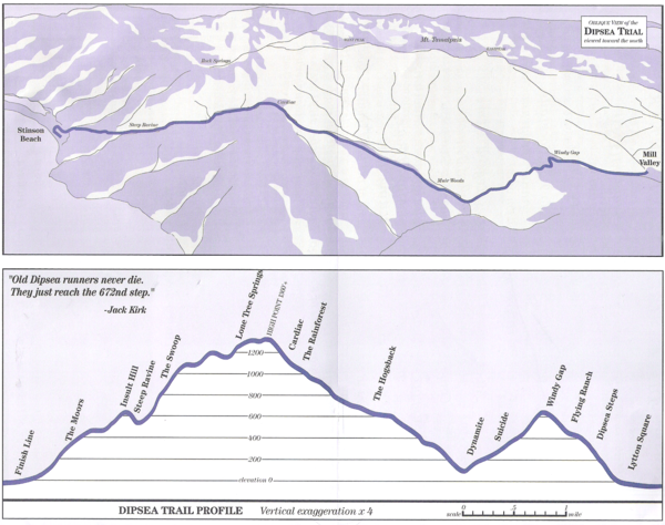Dipsea Race Course Map