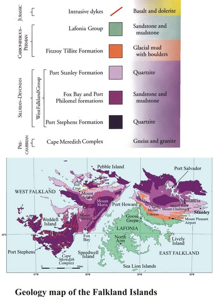 Falkland Islands Geology Map