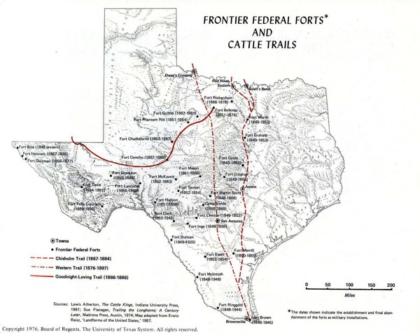Frontier Federal Forts and Cattle Trails in Texas Historical Map