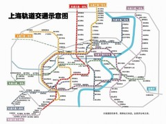 Future Shanghai Subway Map