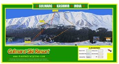Gulmarg Trail Map