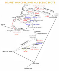 Huangshang Tourist Map