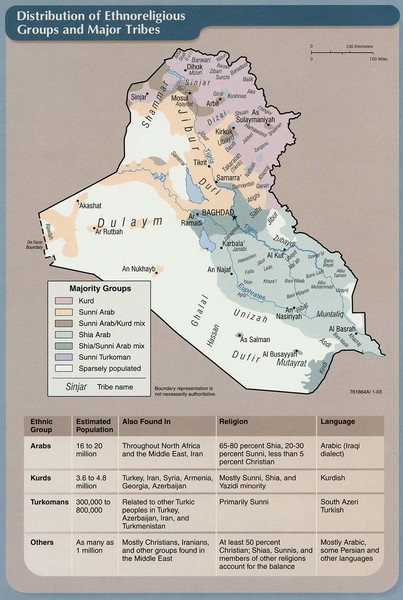 Iraq Ethnoreligious Groups Map
