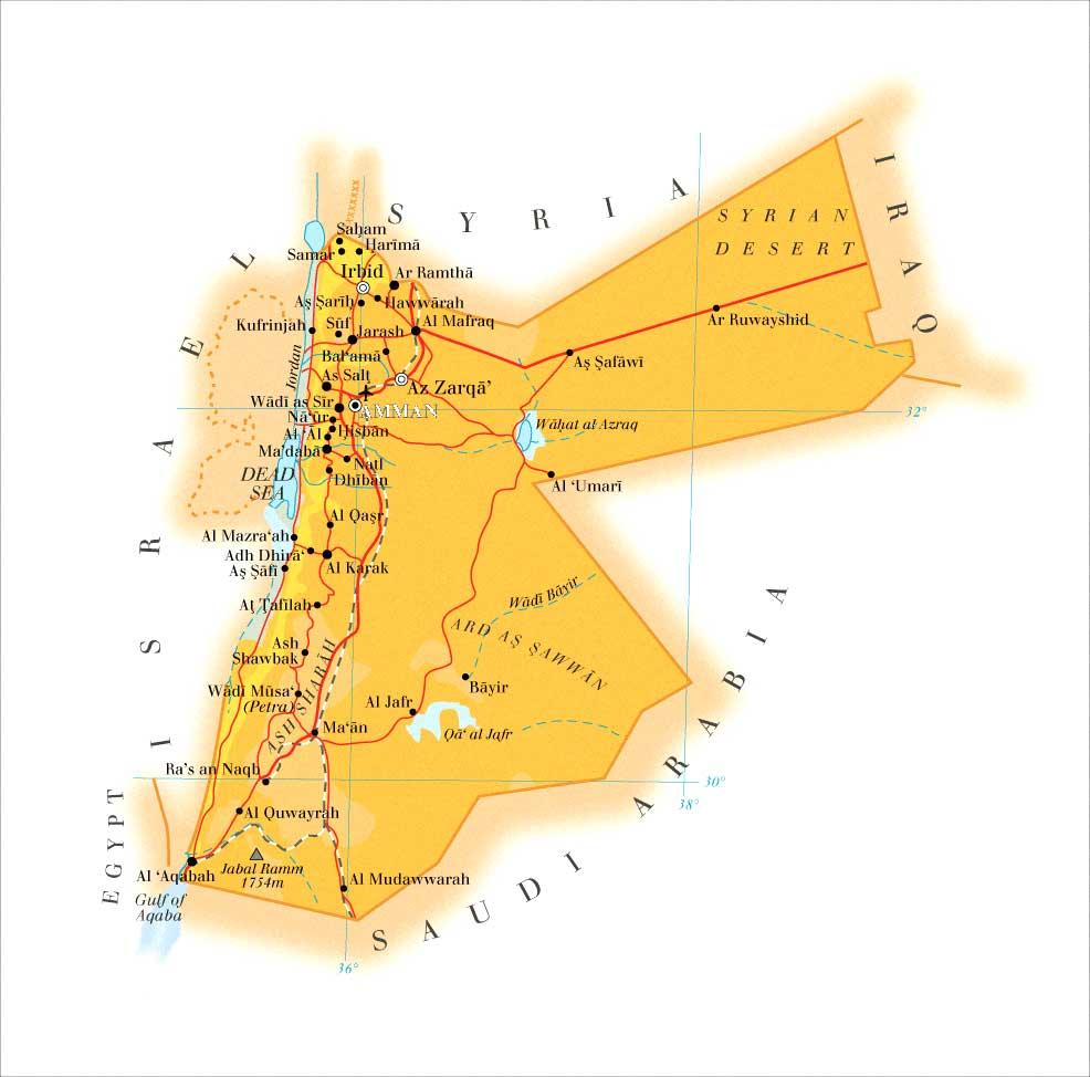 jordan map: