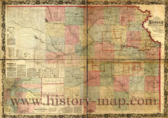 Kansas Railroad Map 1867