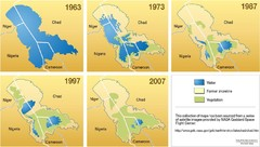 Lake Chad water levels Map