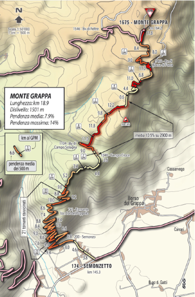 Monte Grappa Giro Stage 14 Cycling Route Map