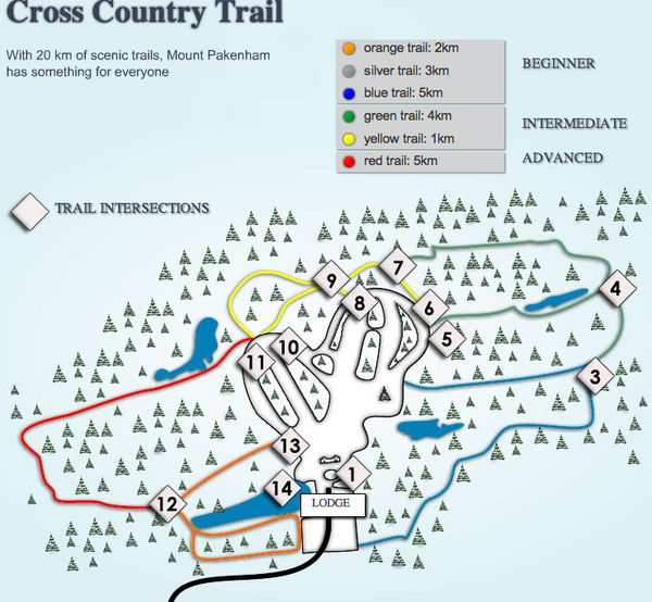Mount Pakenham Nordic Ski Trail Map