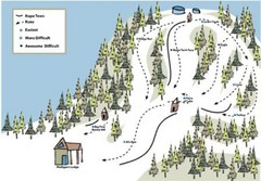 Mulligan's Hollow Ski Bowl Ski Trail Map