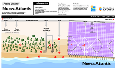 Nueva Atlantis Tourist Map