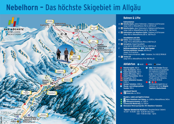 Oberstdorf Ski Trail Map