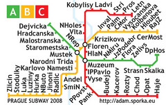 Prague Metro Map 2008 (for small displays)