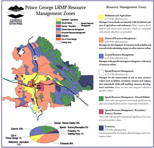 Prince George LRMP Resource Management Zone Map