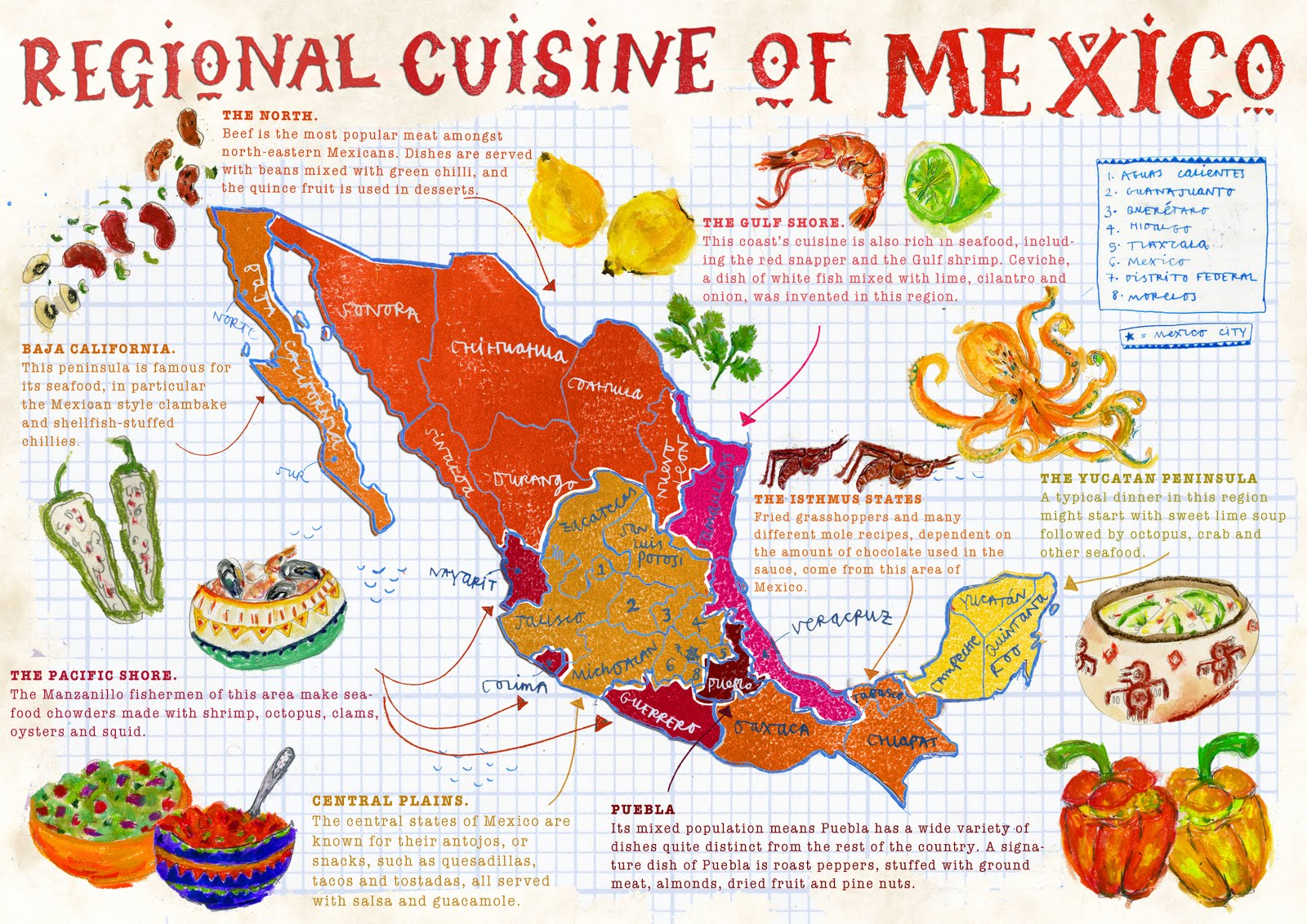 Mexico food facts map for American regional cuisine history