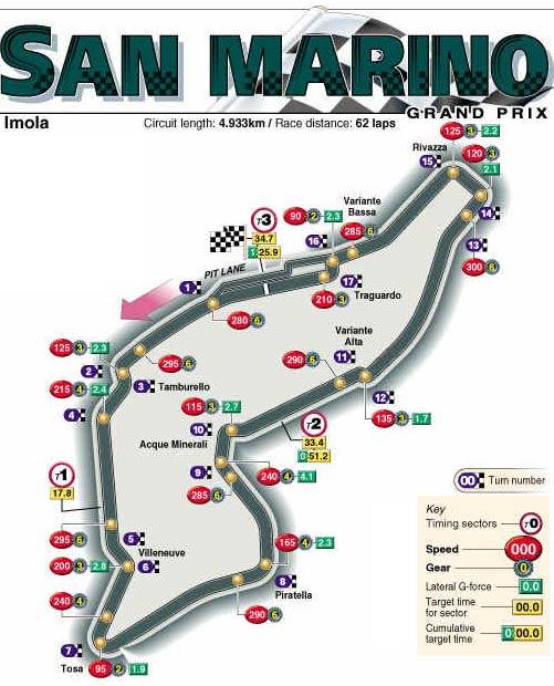 circuit-de-san-marino-italie-map