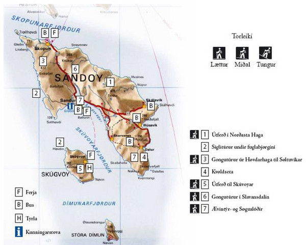 Sandoy Island Tourist Map