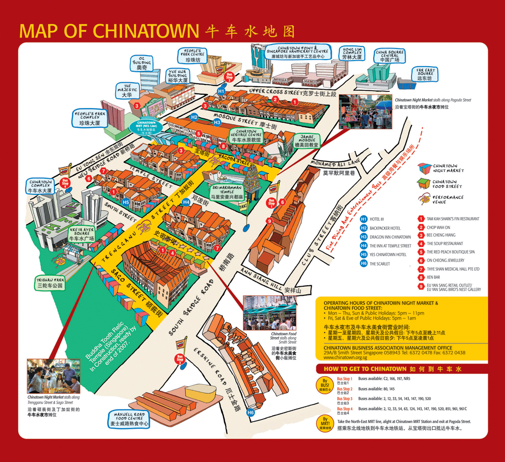 Chinatown trip on chinese new year expat mom diaries for Chinese in the area