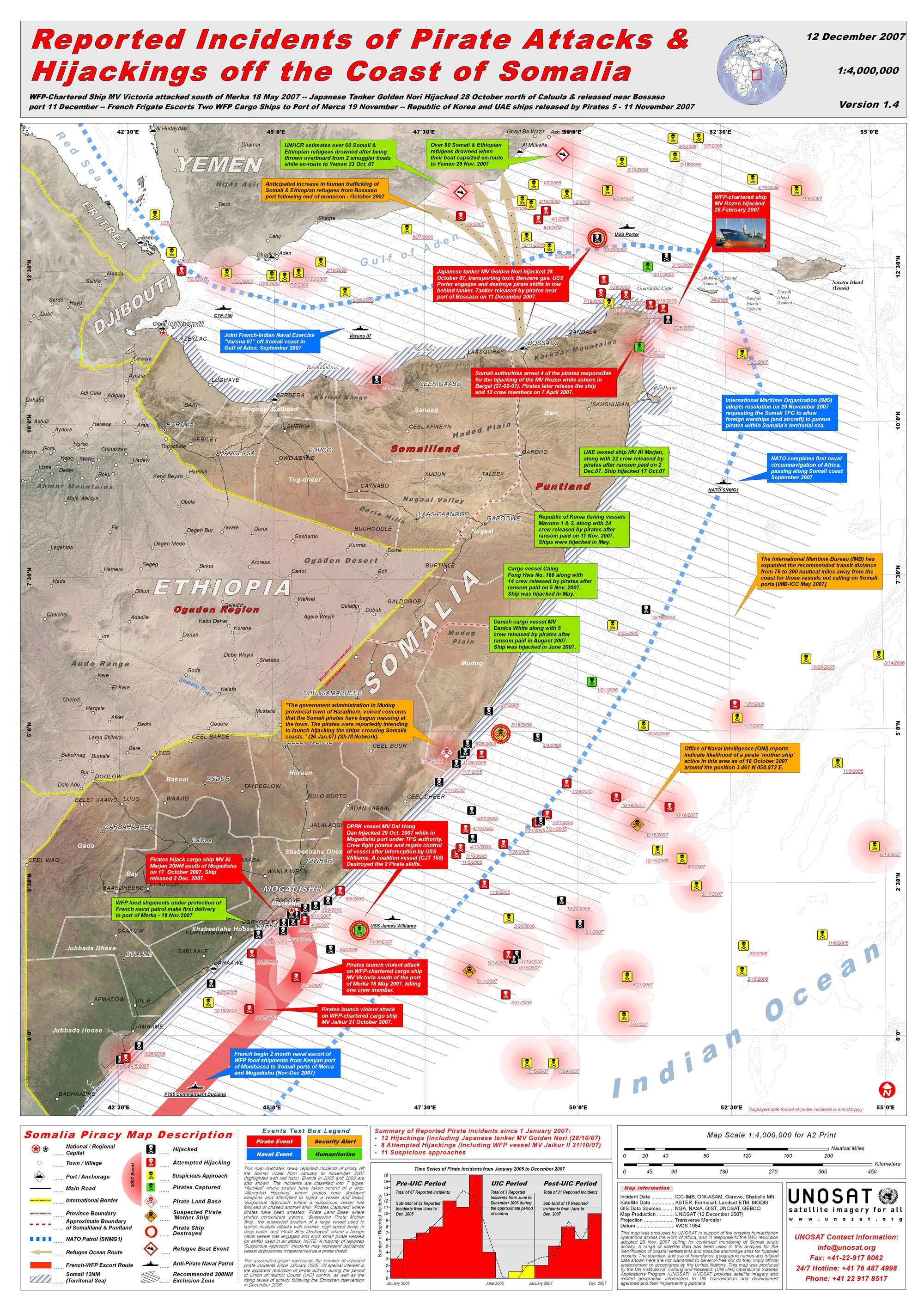 Somali Pirate Attacks Map as of Dec 12 2007 - Somalia ...