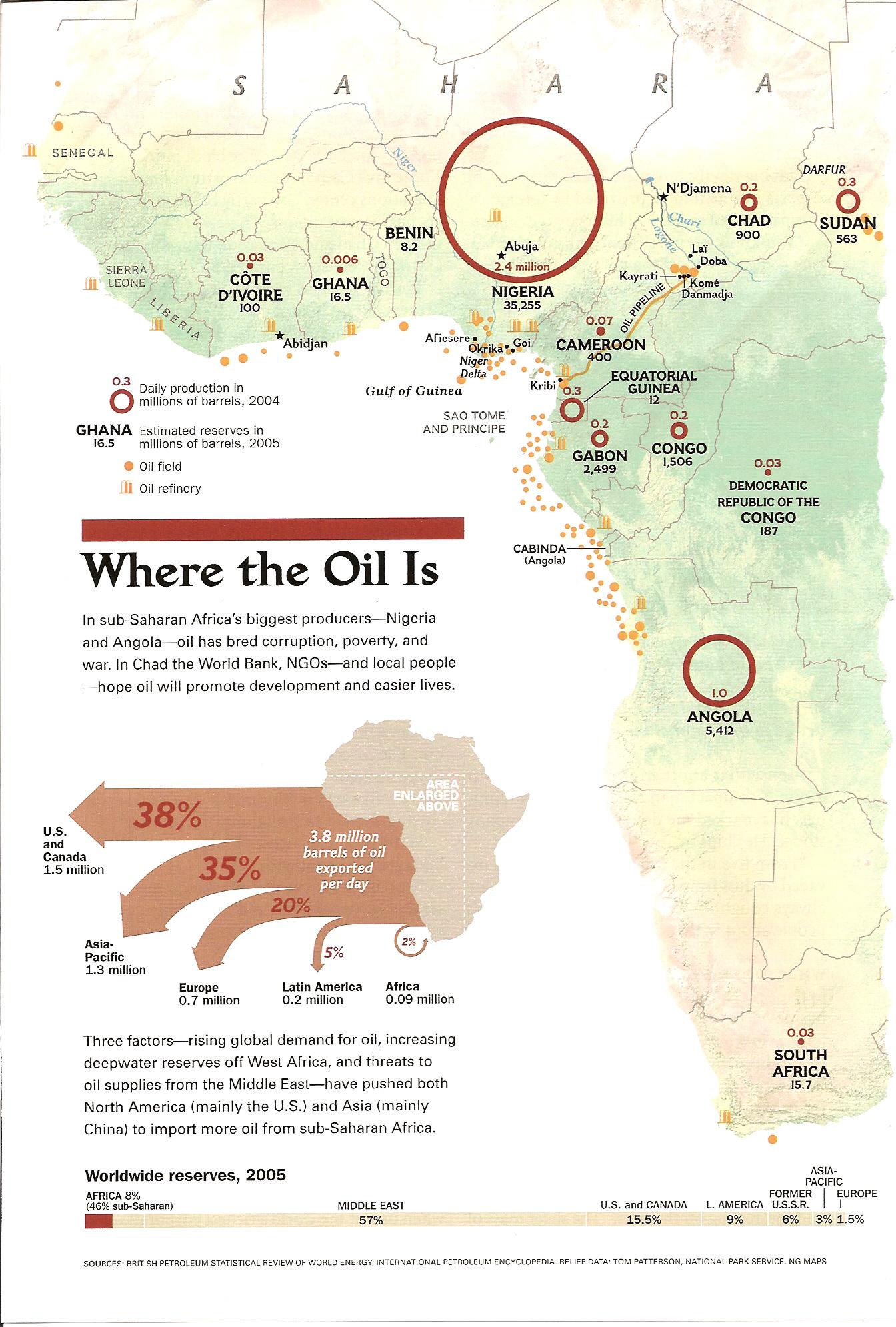 Sub Saharan Africa Oil Map   Sub Saharan Africa • mappery
