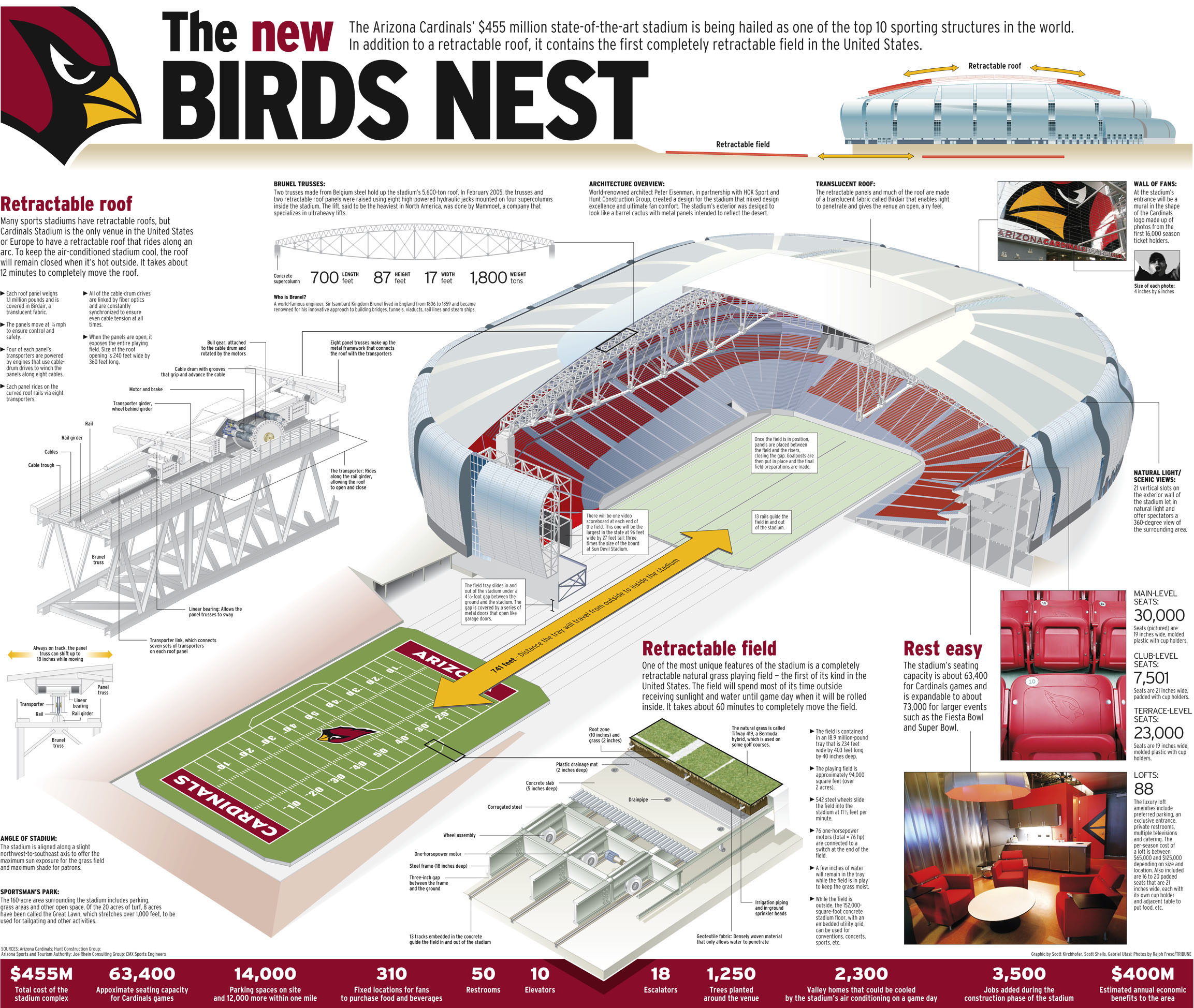 University Of Phoenix Stadium Map 1 Cardinals Drive