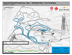 Whistler Olympic Park (Callaghan Nordic Centre...
