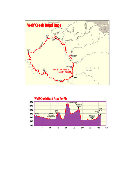 Wolf Creek Road Race Route And Route Elevation Map Eugene Or Mappery